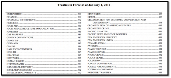 Treaties in Force Contents_1