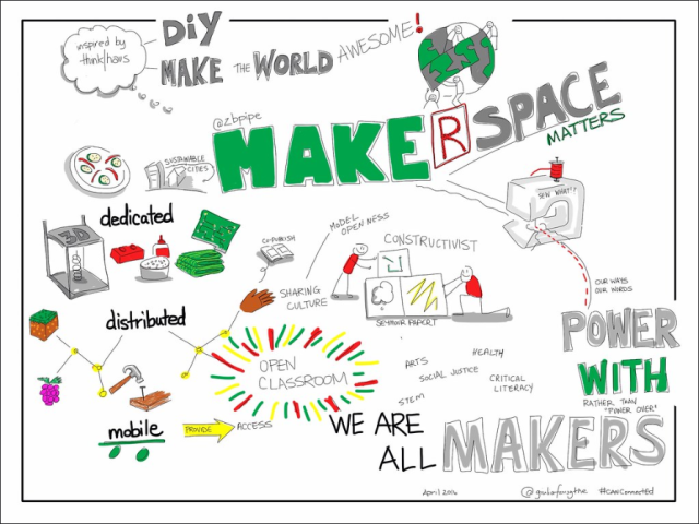 Makerspace by Giulia Forsythe