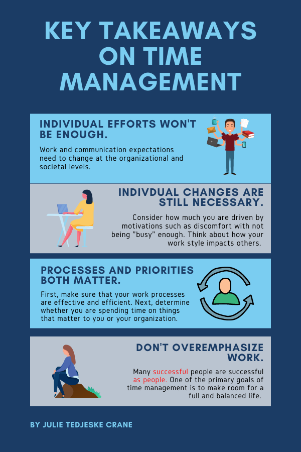 """Begin infographic titled Key Takeaways on Time Management.  The first takeaway is Individual Efforts Won't Be enough. Work and communication expectations need to change at the organizational and societal levels.   The second takeaway is Individual Changes Are Still Necessary. Consider how much you are driven by motivations such as discomfort with not being """"busy"""" enough. Think about how your work style impacts others.  The third takeaway is Processes and Priorities Both Matter. First, make sure that your work processes are effective and efficient. Next, determine whether you are spending time on things that matter to you or your organization.  The last takeaway is don't overemphasize work. Many successful people are successful as people. One of the primary goals of time management is to make room for a full and balanced life."""